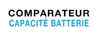 Capacite batterie velo electrique